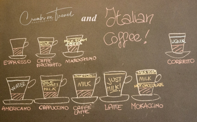 Italian coffee show board
